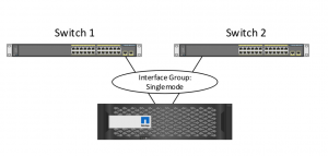 NetApp | Zero-Downtime Migration – Interface-Group